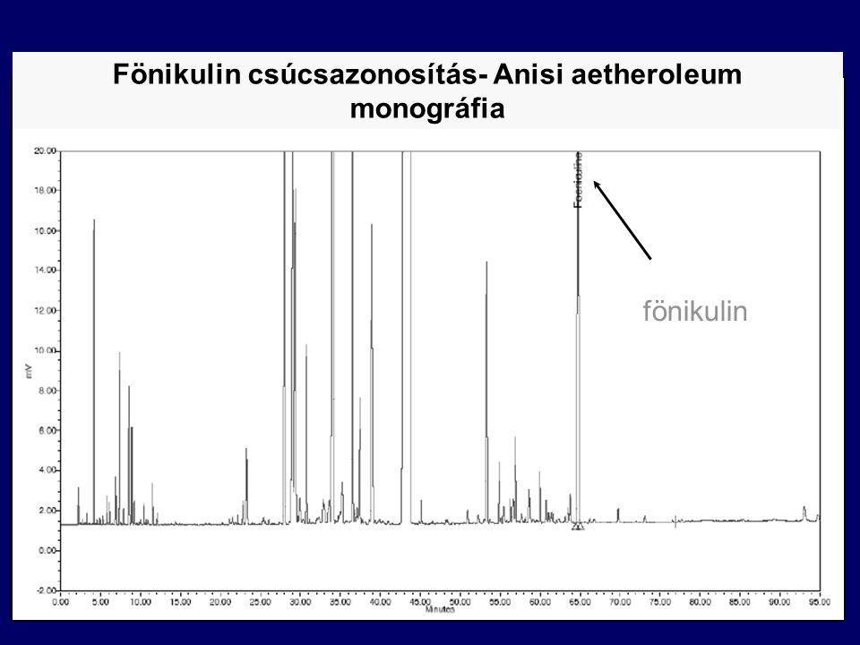 fönikulin Fönikulin csúcsazonosítás- Anisi aetheroleum monográfia