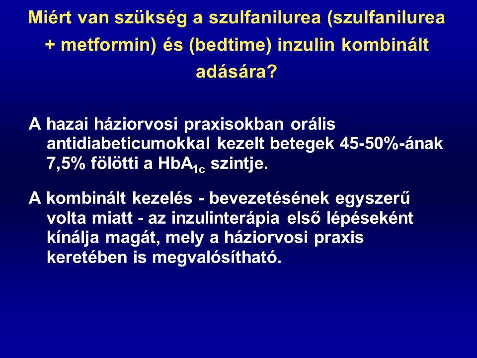 Miért van szükség a szulfanilurea (szulfanilurea + metformin) és (bedtime) inzulin kombinált adására? A hazai háziorvosi praxisokban orális antidiabet