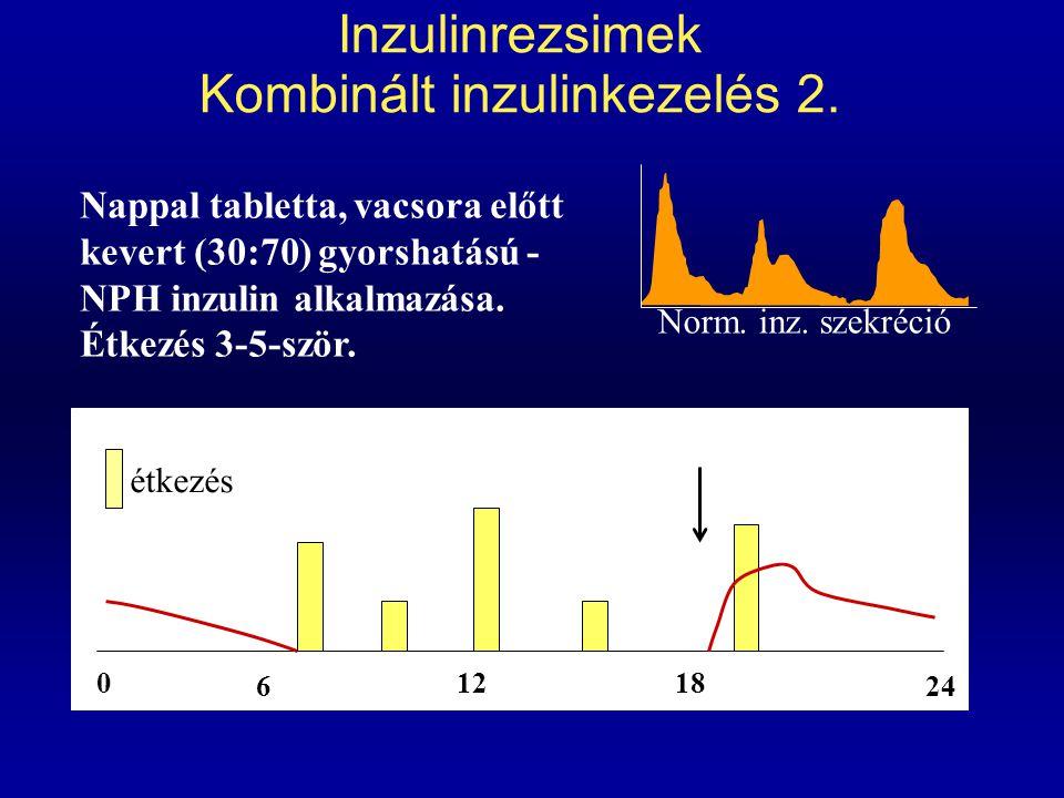 Inzulinrezsimek Kombinált inzulinkezelés 2. 0 6 1218 24 Nappal tabletta, vacsora előtt kevert (30:70) gyorshatású - NPH inzulin alkalmazása. Étkezés 3