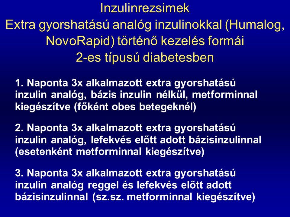 Inzulinrezsimek Extra gyorshatású analóg inzulinokkal (Humalog, NovoRapid) történő kezelés formái 2-es típusú diabetesben 1. Naponta 3x alkalmazott ex