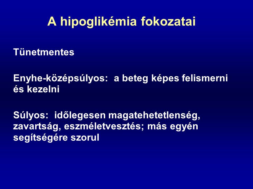A hipoglikémia fokozatai Tünetmentes Enyhe-középsúlyos: a beteg képes felismerni és kezelni Súlyos: időlegesen magatehetetlenség, zavartság, eszméletv