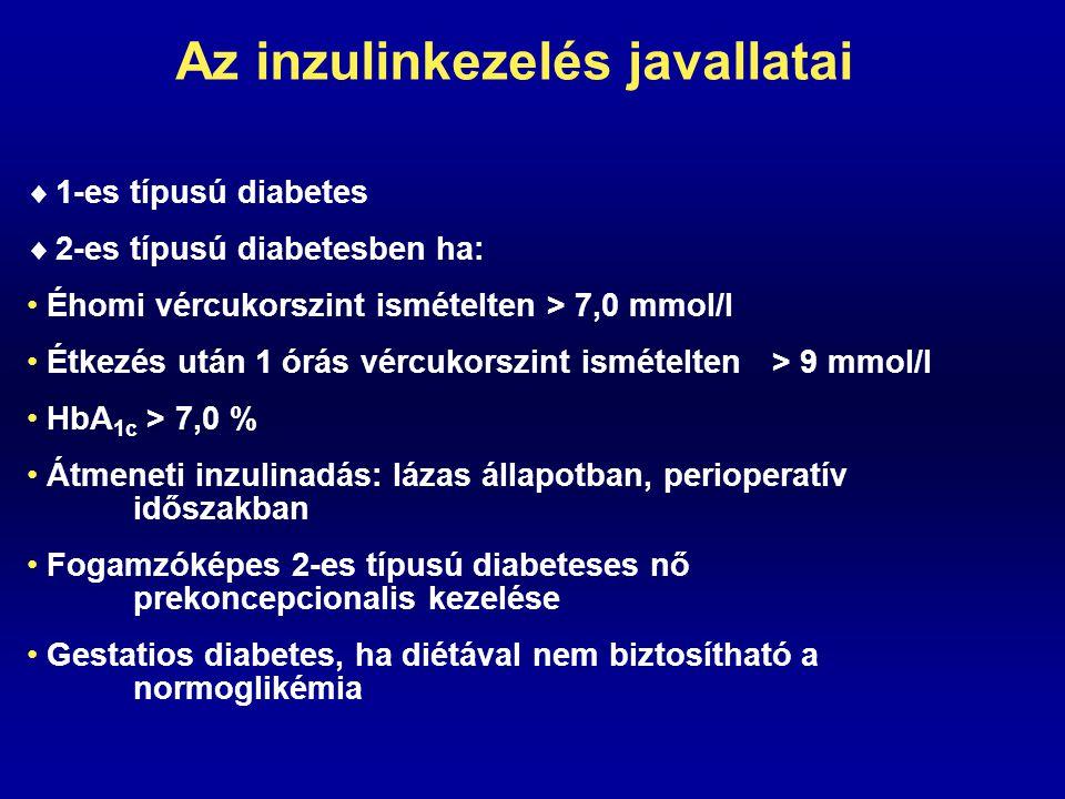 Az inzulinkezelés javallatai  1-es típusú diabetes  2-es típusú diabetesben ha: Éhomi vércukorszint ismételten > 7,0 mmol/l Étkezés után 1 órás vérc