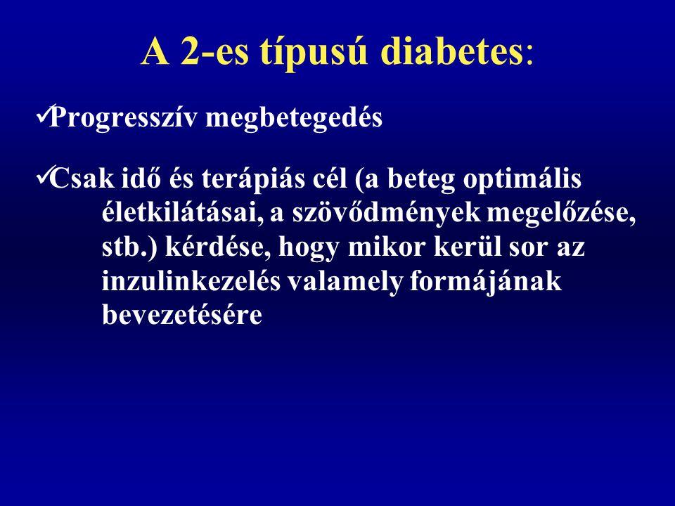 A 2-es típusú diabetes: Progresszív megbetegedés Csak idő és terápiás cél (a beteg optimális életkilátásai, a szövődmények megelőzése, stb.) kérdése,
