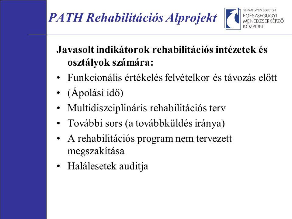 PATH Rehabilitációs Alprojekt Javasolt indikátorok rehabilitációs intézetek és osztályok számára: Funkcionális értékelés felvételkor és távozás előtt (Ápolási idő) Multidiszciplináris rehabilitációs terv További sors (a továbbküldés iránya) A rehabilitációs program nem tervezett megszakítása Halálesetek auditja