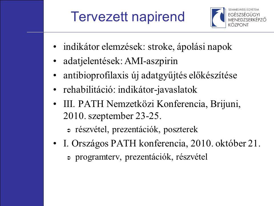 Tervezett napirend indikátor elemzések: stroke, ápolási napok adatjelentések: AMI-aszpirin antibioprofilaxis új adatgyűjtés előkészítése rehabilitáció: indikátor-javaslatok III.