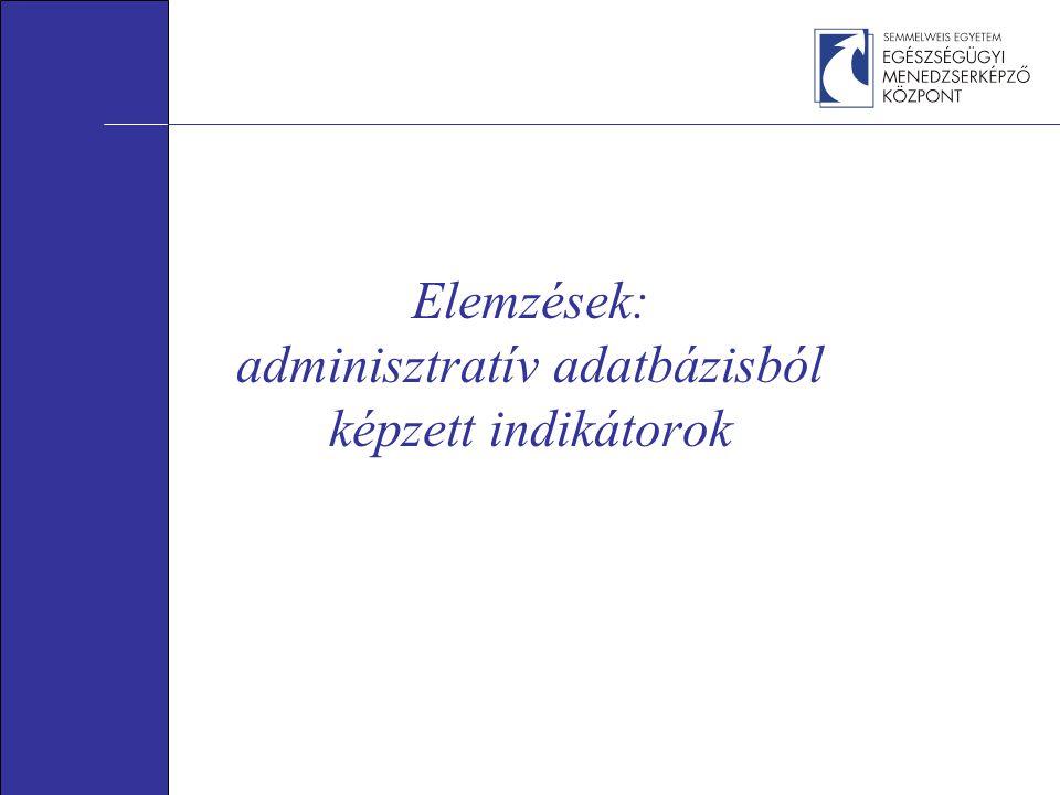 Elemzések: adminisztratív adatbázisból képzett indikátorok