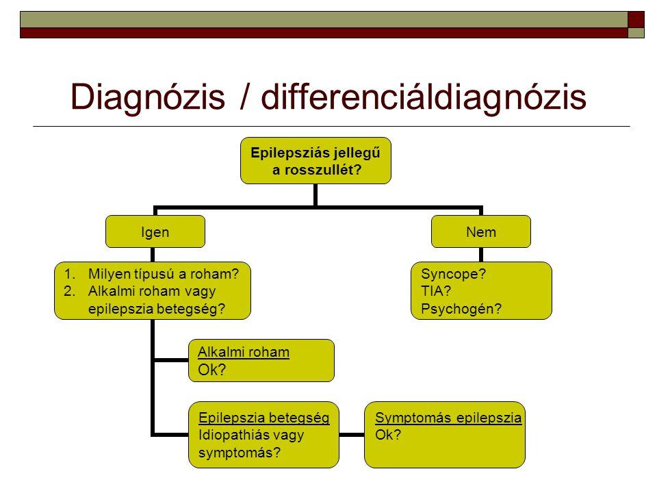 Diagnózis / differenciáldiagnózis Epilepsziás jellegű a rosszullét? Igen 1.Milyen típusú a roham? 2.Alkalmi roham vagy epilepszia betegség? Epilepszia