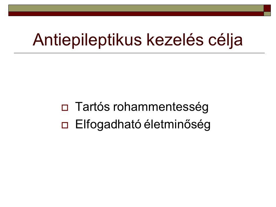 Antiepileptikus kezelés célja  Tartós rohammentesség  Elfogadható életminőség