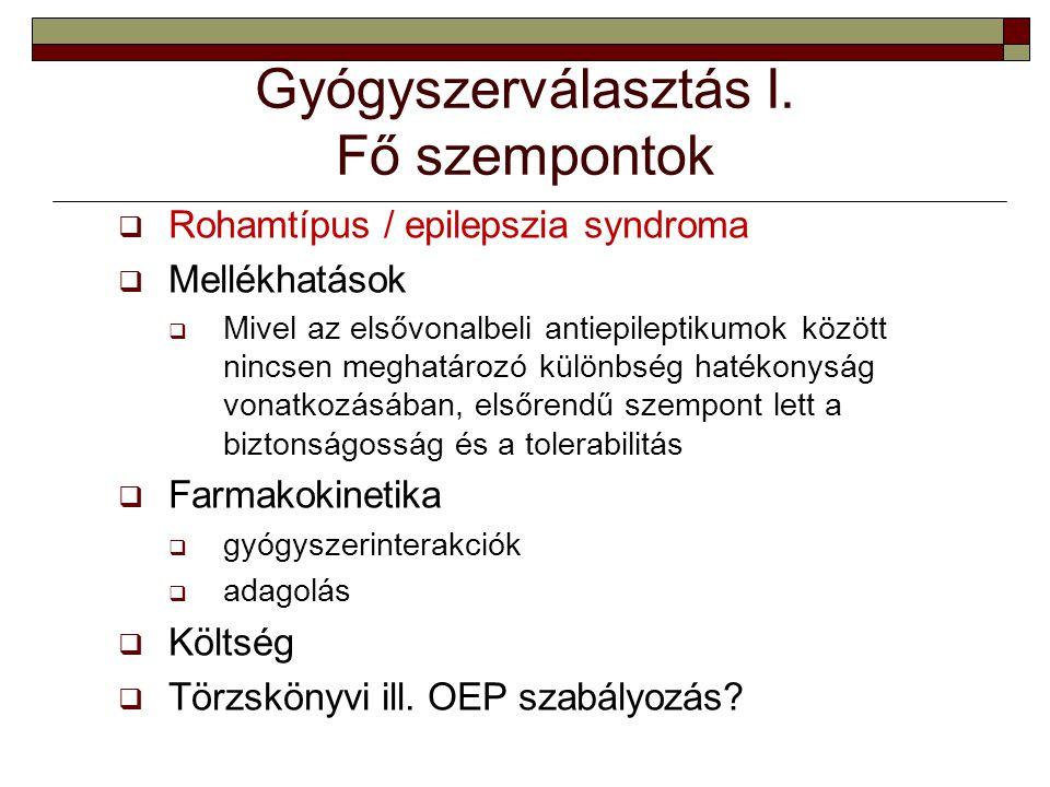 Gyógyszerválasztás I. Fő szempontok  Rohamtípus / epilepszia syndroma  Mellékhatások  Mivel az elsővonalbeli antiepileptikumok között nincsen megha