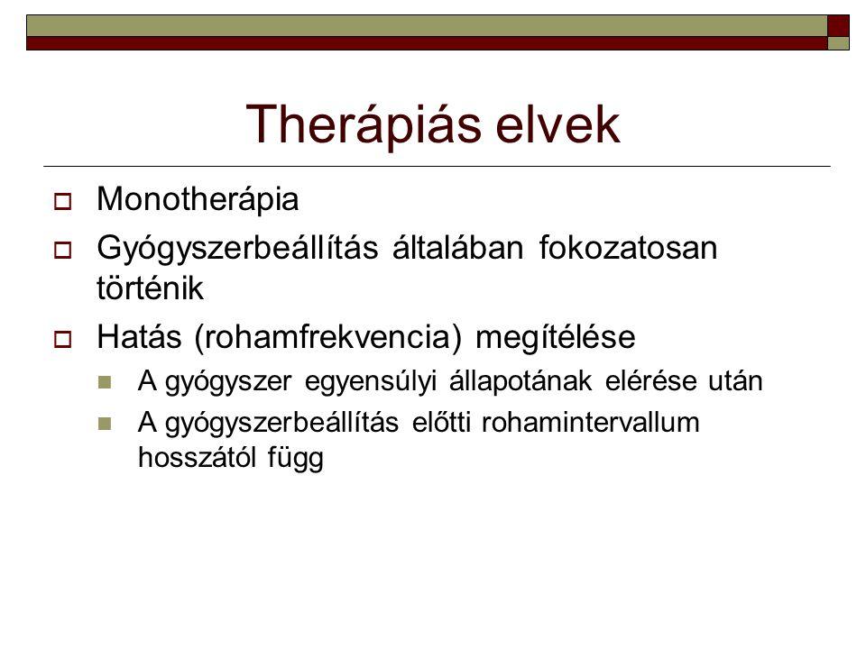 Therápiás elvek  Monotherápia  Gyógyszerbeállítás általában fokozatosan történik  Hatás (rohamfrekvencia) megítélése A gyógyszer egyensúlyi állapot