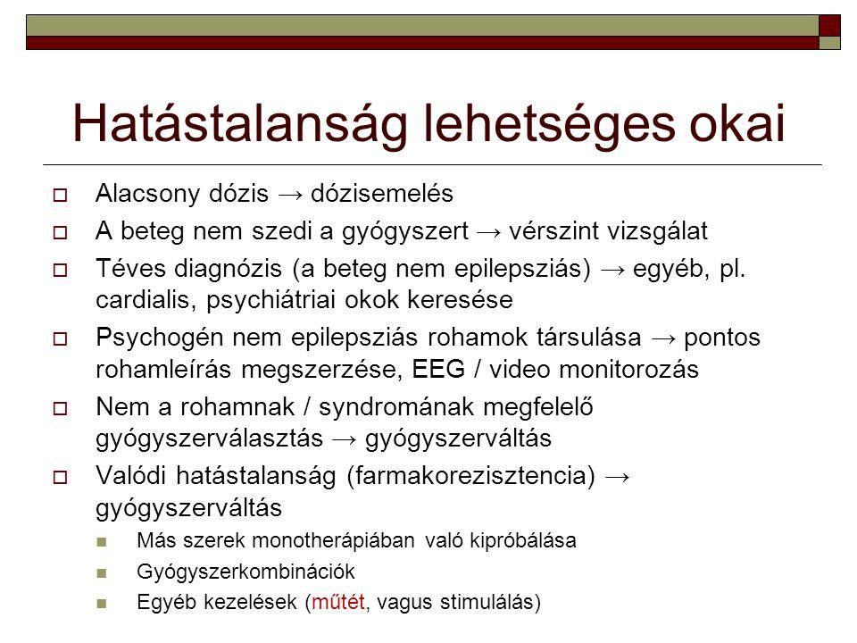 Hatástalanság lehetséges okai  Alacsony dózis → dózisemelés  A beteg nem szedi a gyógyszert → vérszint vizsgálat  Téves diagnózis (a beteg nem epil