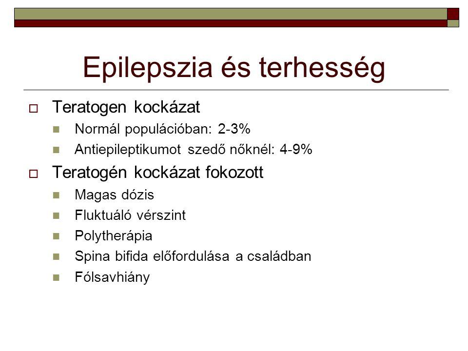 Epilepszia és terhesség  Teratogen kockázat Normál populációban: 2-3% Antiepileptikumot szedő nőknél: 4-9%  Teratogén kockázat fokozott Magas dózis