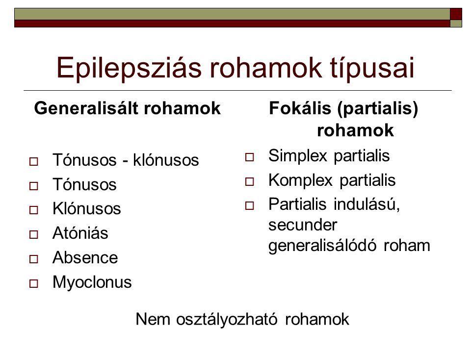 Generalisált tónusos-klónusos roham (grand mal)  Leggyakoribb rohamforma  Alkalmi rohamok szinte mindig generalisált tónusos-klónusos rohamok  Zajlás: Felkiáltás, eszméletvesztés, összeesés Tónusos fázis- testszerte az izmok megfeszülnek, apnoe Klónusos fázis- izmok ritmusos rángása, nyelvharapás, száj habzása, enuresis Terminális alvás, majd fokozatos feltisztulás (átmenetileg zavart, agresszív lehet)