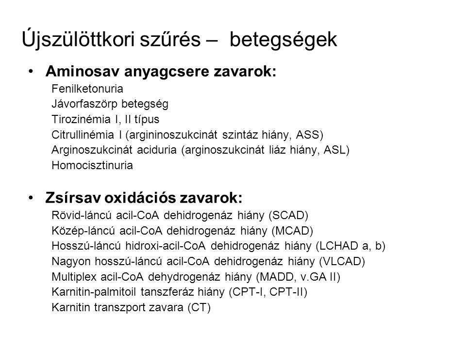 Újszülöttkori szűrés – betegségek Aminosav anyagcsere zavarok: Fenilketonuria Jávorfaszörp betegség Tirozinémia I, II típus Citrullinémia I (argininos