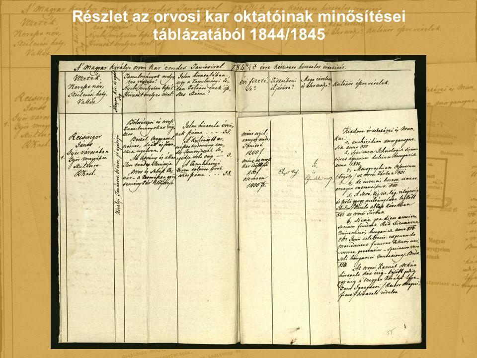 Részlet az orvosi kar oktatóinak minősítései táblázatából 1844/1845