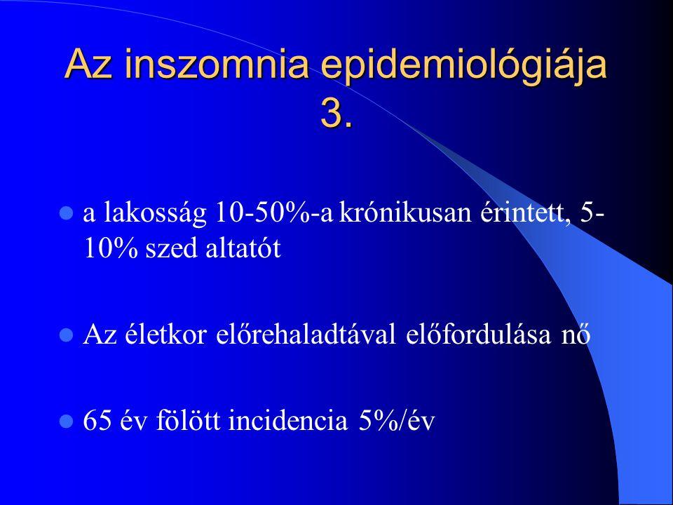 Az inszomnia epidemiológiája 3. a lakosság 10-50%-a krónikusan érintett, 5- 10% szed altatót Az életkor előrehaladtával előfordulása nő 65 év fölött i