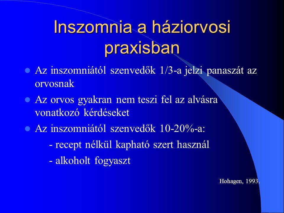 Inszomnia a háziorvosi praxisban Az inszomniától szenvedők 1/3-a jelzi panaszát az orvosnak Az orvos gyakran nem teszi fel az alvásra vonatkozó kérdés