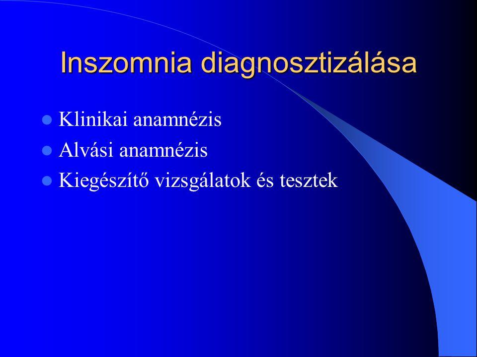 Inszomnia diagnosztizálása Klinikai anamnézis Alvási anamnézis Kiegészítő vizsgálatok és tesztek