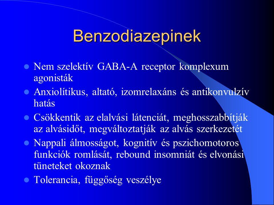 Benzodiazepinek Nem szelektív GABA-A receptor komplexum agonisták Anxiolítikus, altató, izomrelaxáns és antikonvulzív hatás Csökkentik az elalvási lát