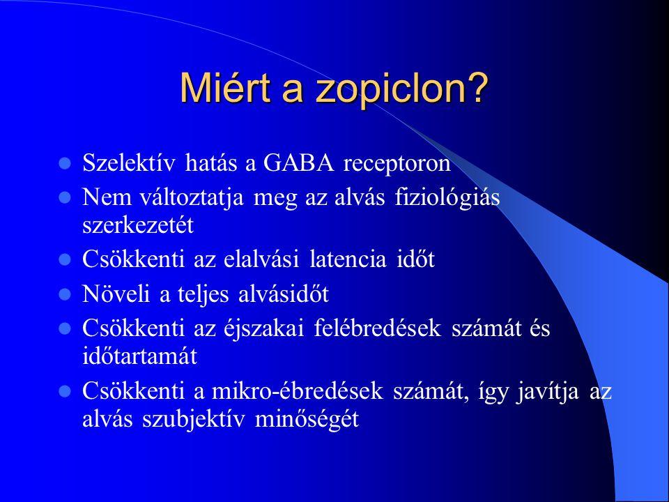 Miért a zopiclon? Szelektív hatás a GABA receptoron Nem változtatja meg az alvás fiziológiás szerkezetét Csökkenti az elalvási latencia időt Növeli a