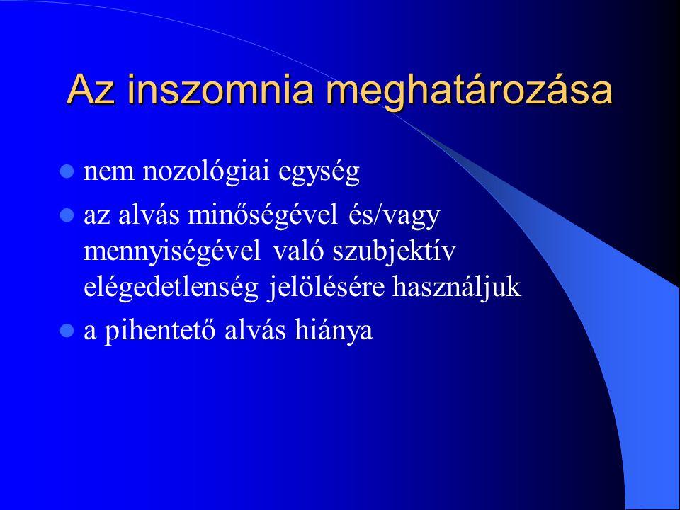 Az ideális altatószer tulajdonságai Rövidítse az elalvási időt Javítsa az alvás hatékonyságát Ne legyen nappali utóhatása Ne befolyásolja a fiziológiás alvásfázisokat Ne legyen mellékhatása Ne okozzon addikciót, toleranciát Ne kumulálódjon Ne legyen toxikus