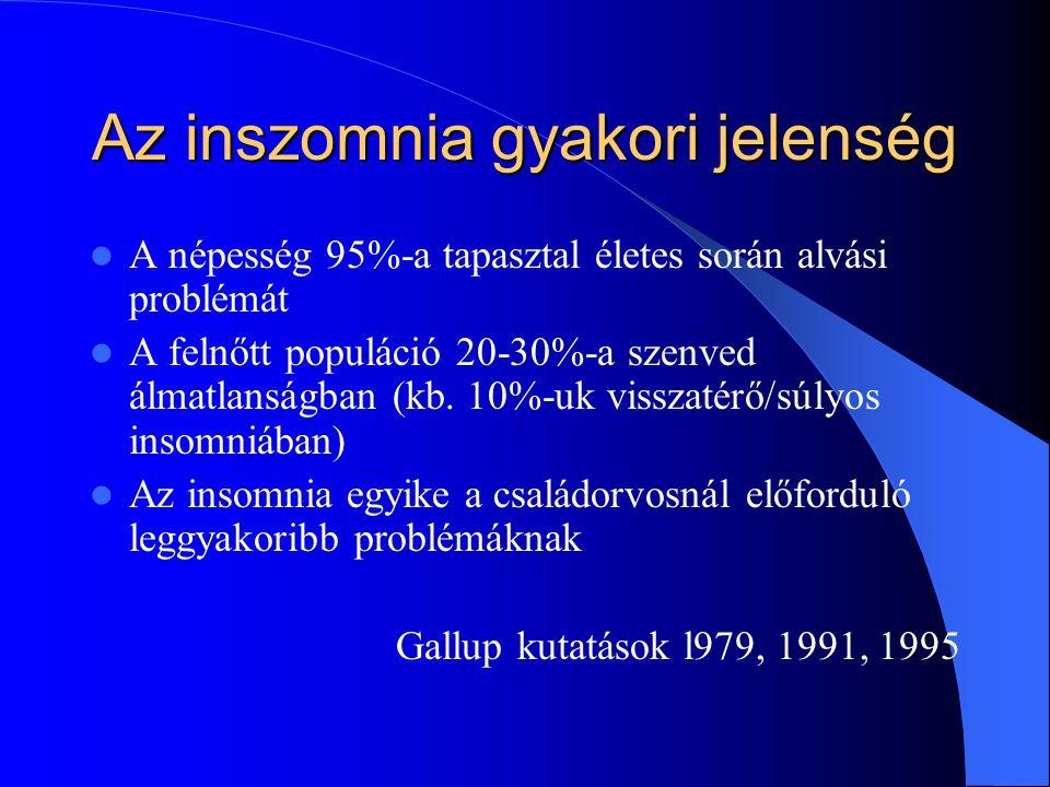 Az inszomnia kezelése A háttérben álló zavar tisztázása Tüneti kezelés: -Gyógyszeres: átmeneti inszomniában altatószer indikált, krónikus inszomniábna 2-8 hétig (váltott szerek, gyógyszerszünetek) -Nem gyógyszeres: alváshygiéne, alvás-edukáció, pszichés vezetés, kognitív terápia (-fényterápia, kronoterápia)