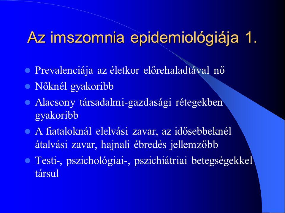 Az imszomnia epidemiológiája 1. Prevalenciája az életkor előrehaladtával nő Nőknél gyakoribb Alacsony társadalmi-gazdasági rétegekben gyakoribb A fiat