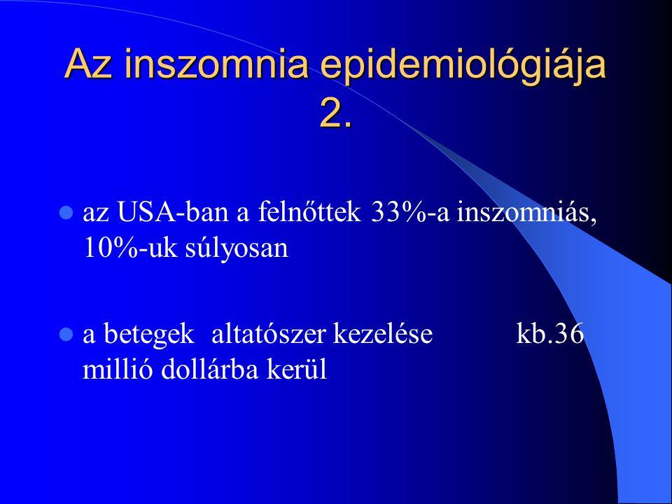 Az inszomnia epidemiológiája 2. az USA-ban a felnőttek 33%-a inszomniás, 10%-uk súlyosan a betegek altatószer kezelése kb.36 millió dollárba kerül