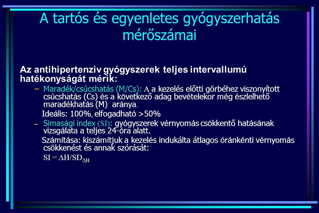 Az antihipertenziv gyógyszerek teljes intervallumú hatékonyságát mérik: –Maradék/csúcshatás (M/Cs): A a kezelés előtti görbéhez viszonyított cs ú csha