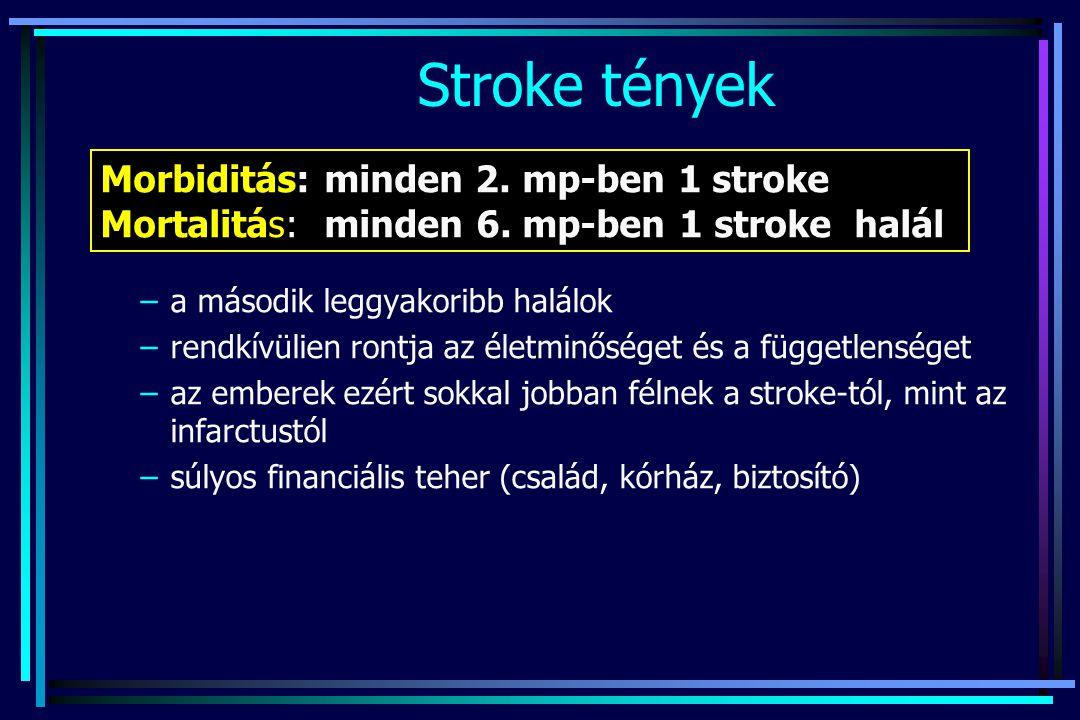 A gyógyszeres antihipertenzív terápia hatása a szövődményekre Cerebrovascularis esemény Coronaria betegség Congestiv szívelégtelenség Malignus hypertonia Vese- károsodás Egyéb Előfordulás (%) Modified from Veterans Study 1970; J Am Med Assoc., 1143-1152.