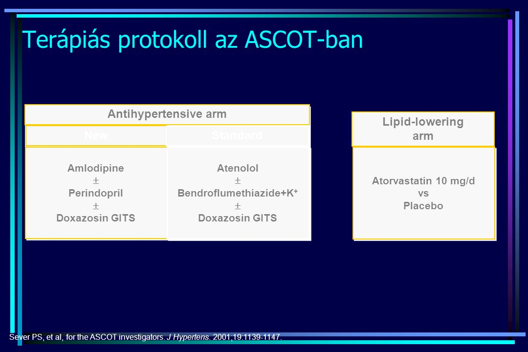 Terápiás protokoll az ASCOT-ban Sever PS, et al, for the ASCOT investigators.