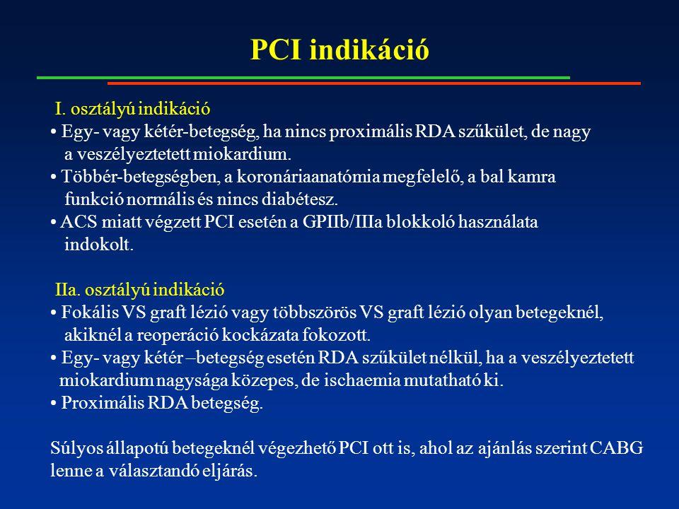 PCI indikáció I.