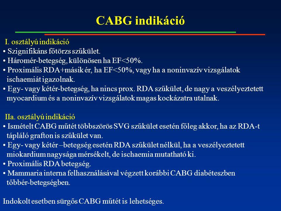 CABG indikáció I. osztályú indikáció Szignifikáns főtörzs szűkület.