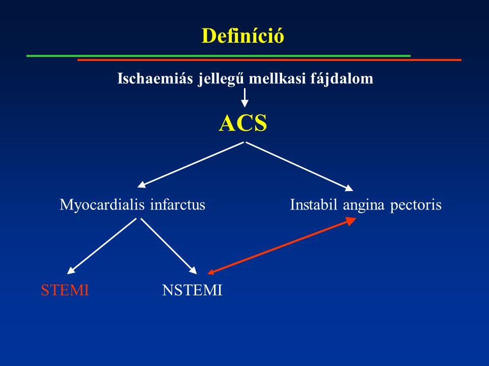 Definíció ACS Myocardialis infarctusInstabil angina pectoris STEMINSTEMI Ischaemiás jellegű mellkasi fájdalom