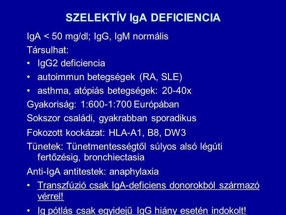 SZELEKTÍV IgA DEFICIENCIA IgA < 50 mg/dl; IgG, IgM normális Társulhat: IgG2 deficiencia autoimmun betegségek (RA, SLE) asthma, atópiás betegségek: 20-40x Gyakoriság: 1:600-1:700 Európában Sokszor családi, gyakrabban sporadikus Fokozott kockázat: HLA-A1, B8, DW3 Tünetek: Tünetmentességtől súlyos alsó légúti fertőzésig, bronchiectasia Anti-IgA antitestek: anaphylaxia Transzfúzió csak IgA-deficiens donorokból származó vérrel.