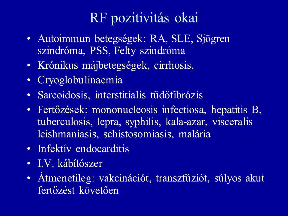 RF pozitivitás okai Autoimmun betegségek: RA, SLE, Sjögren szindróma, PSS, Felty szindróma Krónikus májbetegségek, cirrhosis, Cryoglobulinaemia Sarcoidosis, interstitialis tüdőfibrózis Fertőzések: mononucleosis infectiosa, hepatitis B, tuberculosis, lepra, syphilis, kala-azar, visceralis leishmaniasis, schistosomiasis, malária Infektív endocarditis I.V.