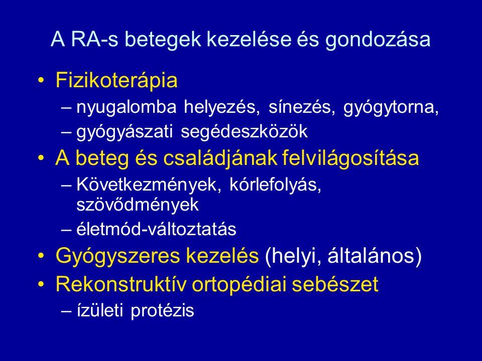 A RA-s betegek kezelése és gondozása Fizikoterápia –nyugalomba helyezés, sínezés, gyógytorna, –gyógyászati segédeszközök A beteg és családjának felvilágosítása –Következmények, kórlefolyás, szövődmények –életmód-változtatás Gyógyszeres kezelés (helyi, általános) Rekonstruktív ortopédiai sebészet –ízületi protézis