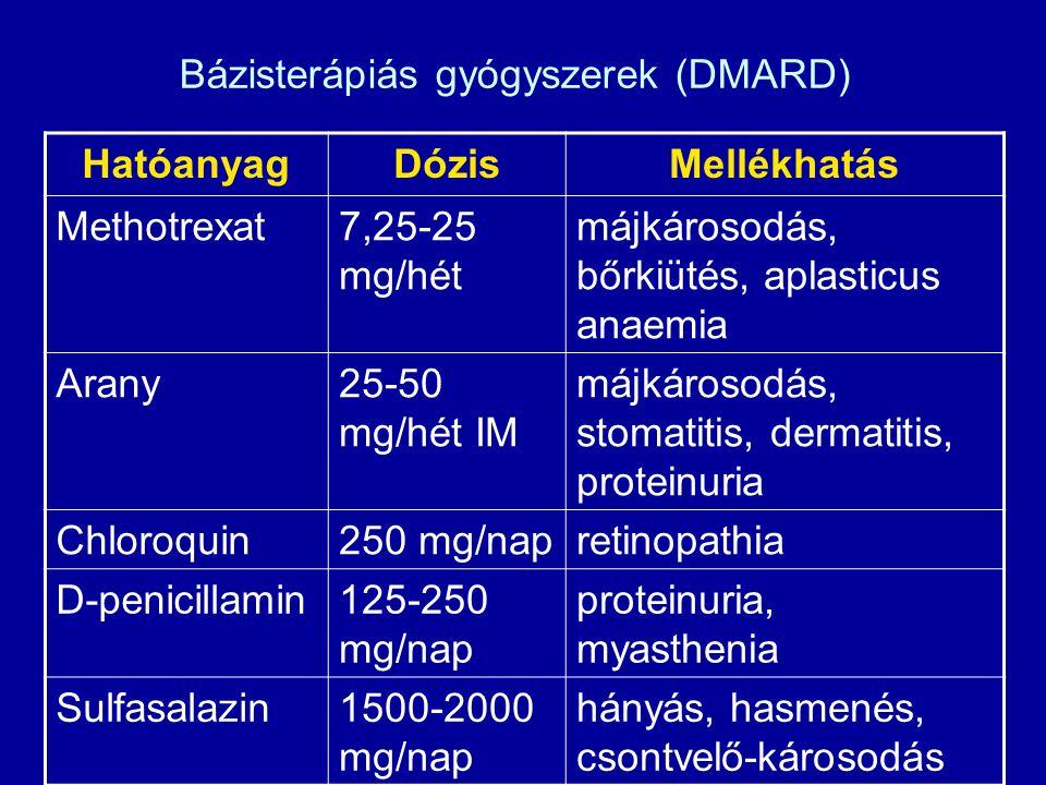 Bázisterápiás gyógyszerek (DMARD) HatóanyagDózisMellékhatás Methotrexat7,25-25 mg/hét májkárosodás, bőrkiütés, aplasticus anaemia Arany25-50 mg/hét IM májkárosodás, stomatitis, dermatitis, proteinuria Chloroquin250 mg/napretinopathia D-penicillamin125-250 mg/nap proteinuria, myasthenia Sulfasalazin1500-2000 mg/nap hányás, hasmenés, csontvelő-károsodás