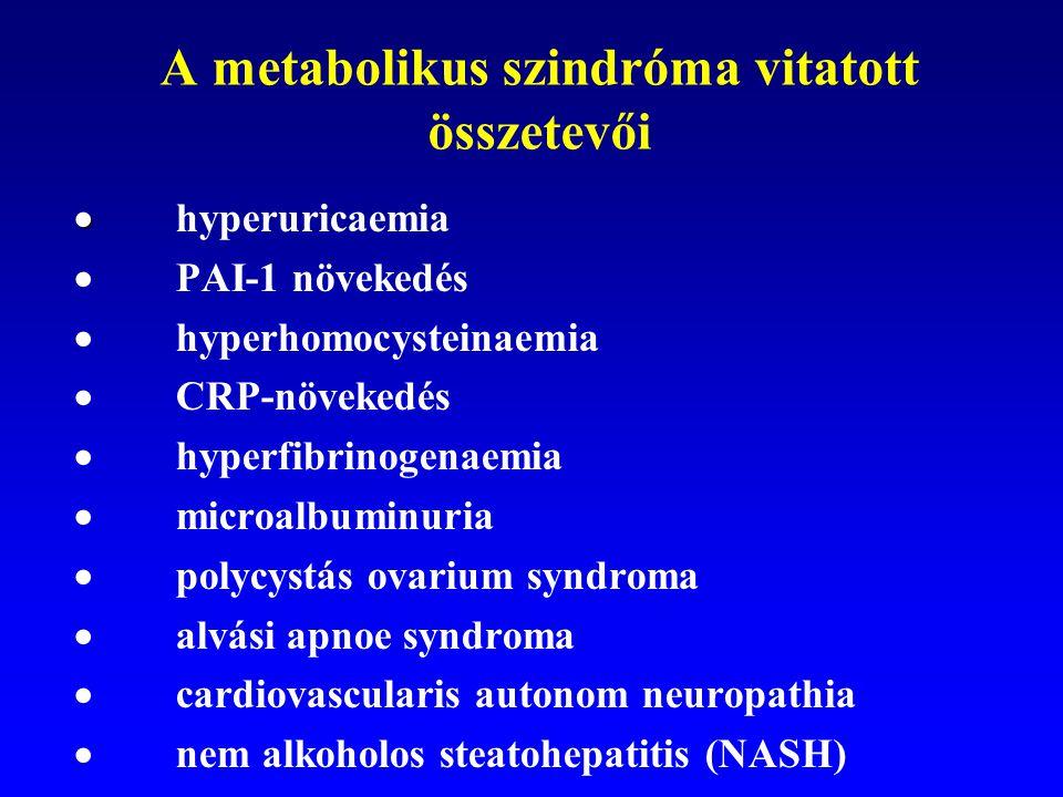 A metabolikus szindróma vitatott összetevői   hyperuricaemia  PAI-1 növekedés  hyperhomocysteinaemia  CRP-növekedés  hyperfibrinogenaemia  micr