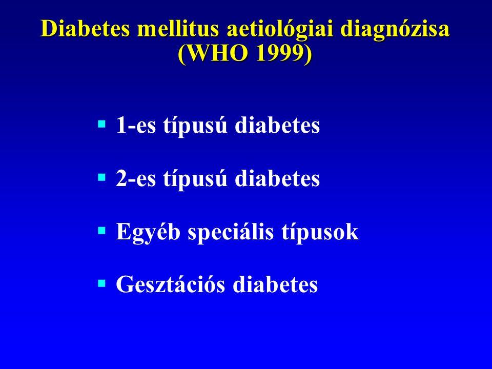 Diabetes mellitus aetiológiai diagnózisa (WHO 1999)  1-es típusú diabetes  2-es típusú diabetes  Egyéb speciális típusok  Gesztációs diabetes