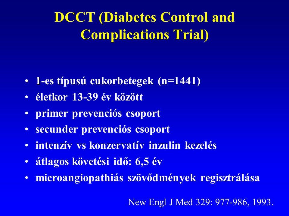 DCCT (Diabetes Control and Complications Trial) 11-es típusú cukorbetegek (n=1441) életkor 13-39 év között primer prevenciós csoport secunder prevenci