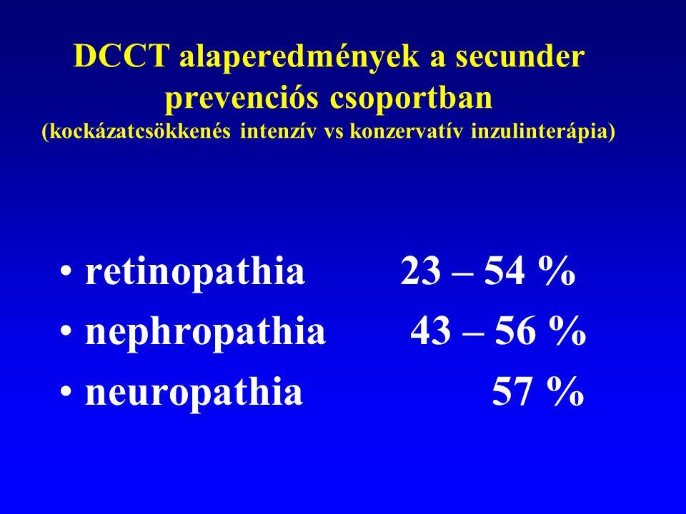 DCCT alaperedmények a secunder prevenciós csoportban (kockázatcsökkenés intenzív vs konzervatív inzulinterápia) retinopathia 23 – 54 % nephropathia 43