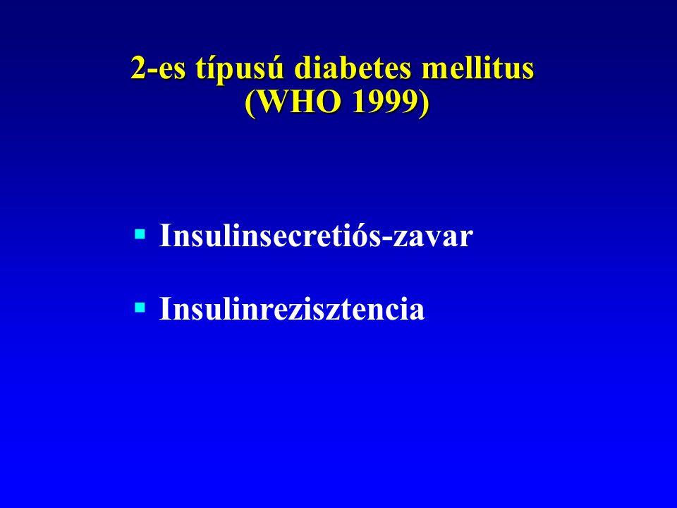 2-es típusú diabetes mellitus (WHO 1999)  Insulinsecretiós-zavar  Insulinrezisztencia