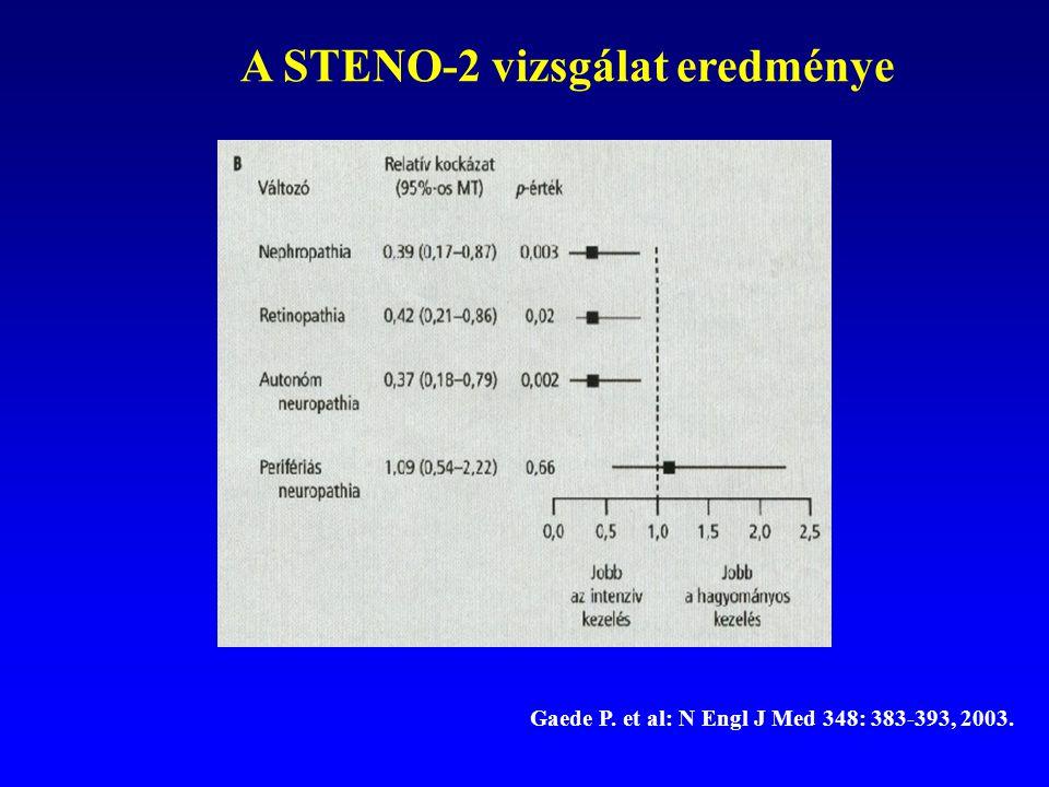 A STENO-2 vizsgálat eredménye