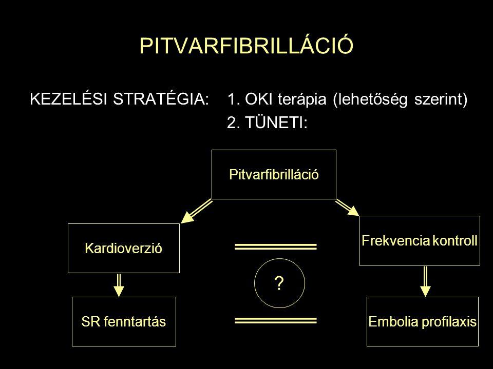 PITVARFIBRILLÁCIÓ KEZELÉSI STRATÉGIA:1. OKI terápia (lehetőség szerint) 2. TÜNETI: Pitvarfibrilláció Kardioverzió Frekvencia kontroll SR fenntartásEmb