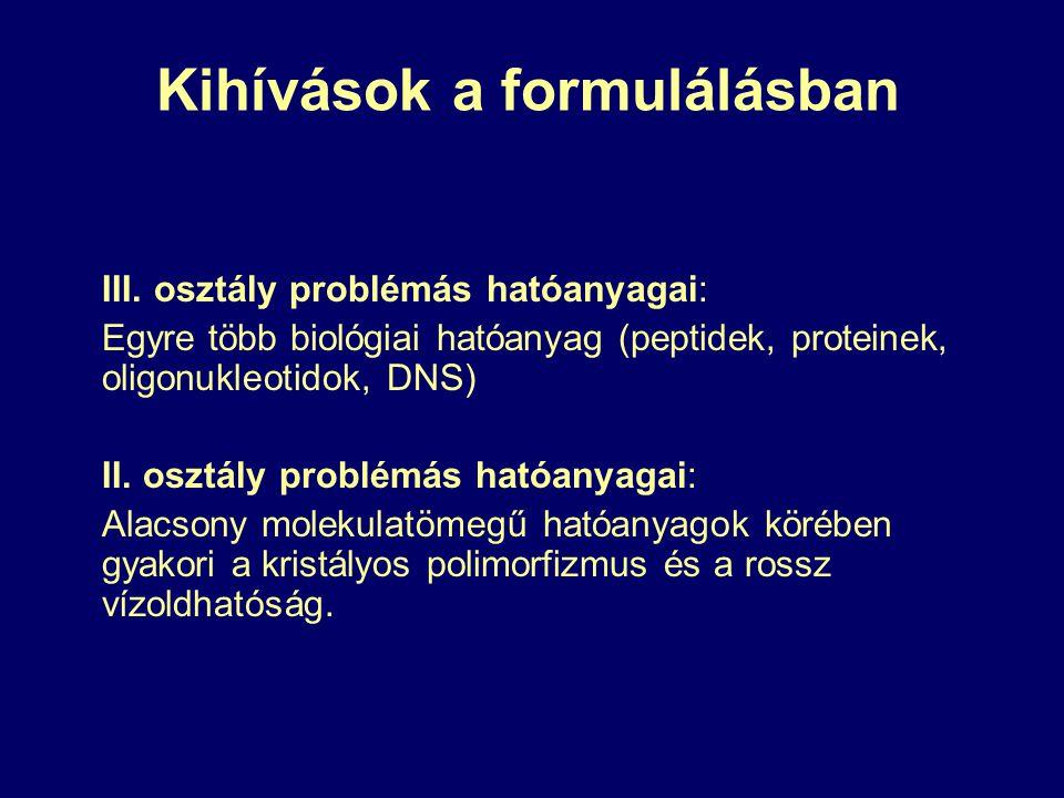Kihívások a formulálásban III. osztály problémás hatóanyagai: Egyre több biológiai hatóanyag (peptidek, proteinek, oligonukleotidok, DNS) II. osztály