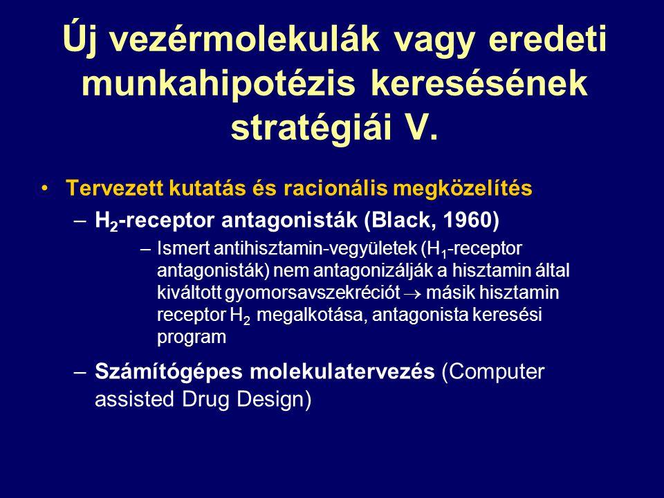 Új vezérmolekulák vagy eredeti munkahipotézis keresésének stratégiái V. Tervezett kutatás és racionális megközelítés –H 2 -receptor antagonisták (Blac