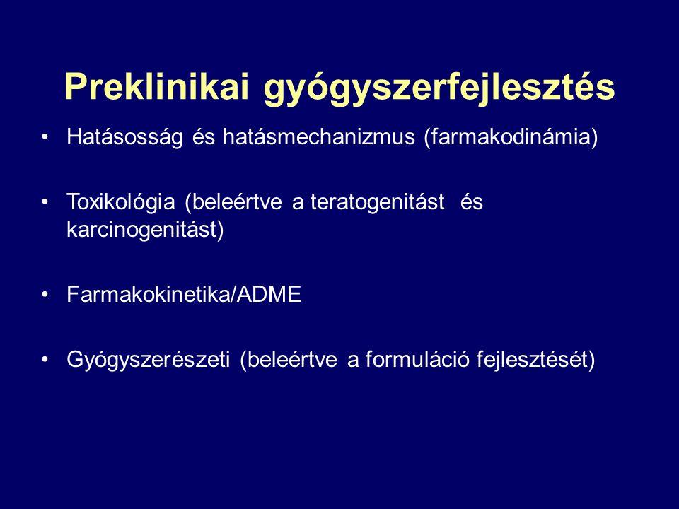 Preklinikai gyógyszerfejlesztés Hatásosság és hatásmechanizmus (farmakodinámia) Toxikológia (beleértve a teratogenitást és karcinogenitást) Farmakokin
