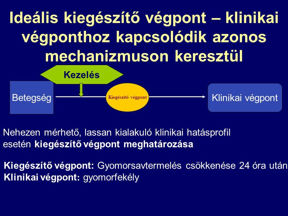 Betegség Klinikai végpont Ideális kiegészítő végpont – klinikai végponthoz kapcsolódik azonos mechanizmuson keresztül Kezelés Kiegészítő végpont: Gyom