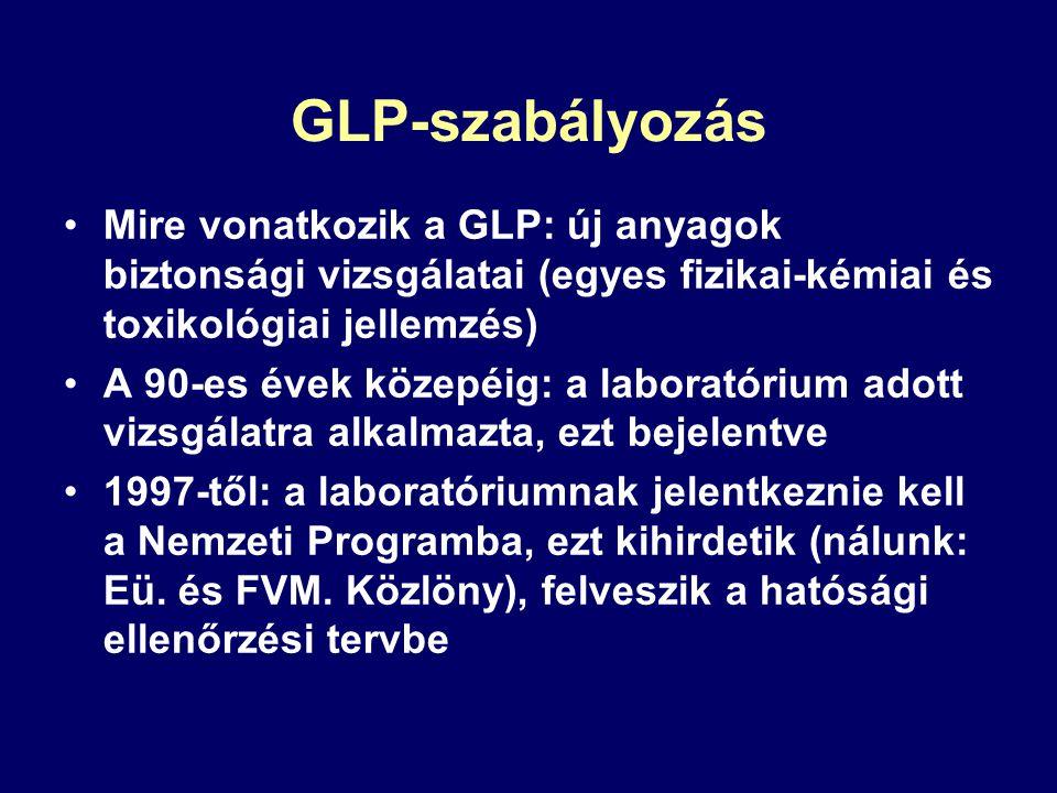 GLP-szabályozás Mire vonatkozik a GLP: új anyagok biztonsági vizsgálatai (egyes fizikai-kémiai és toxikológiai jellemzés) A 90-es évek közepéig: a lab